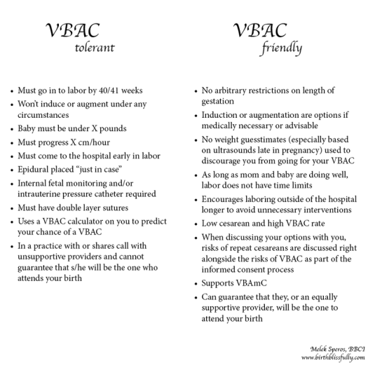 VBAC DOCS