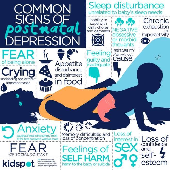 pp depression